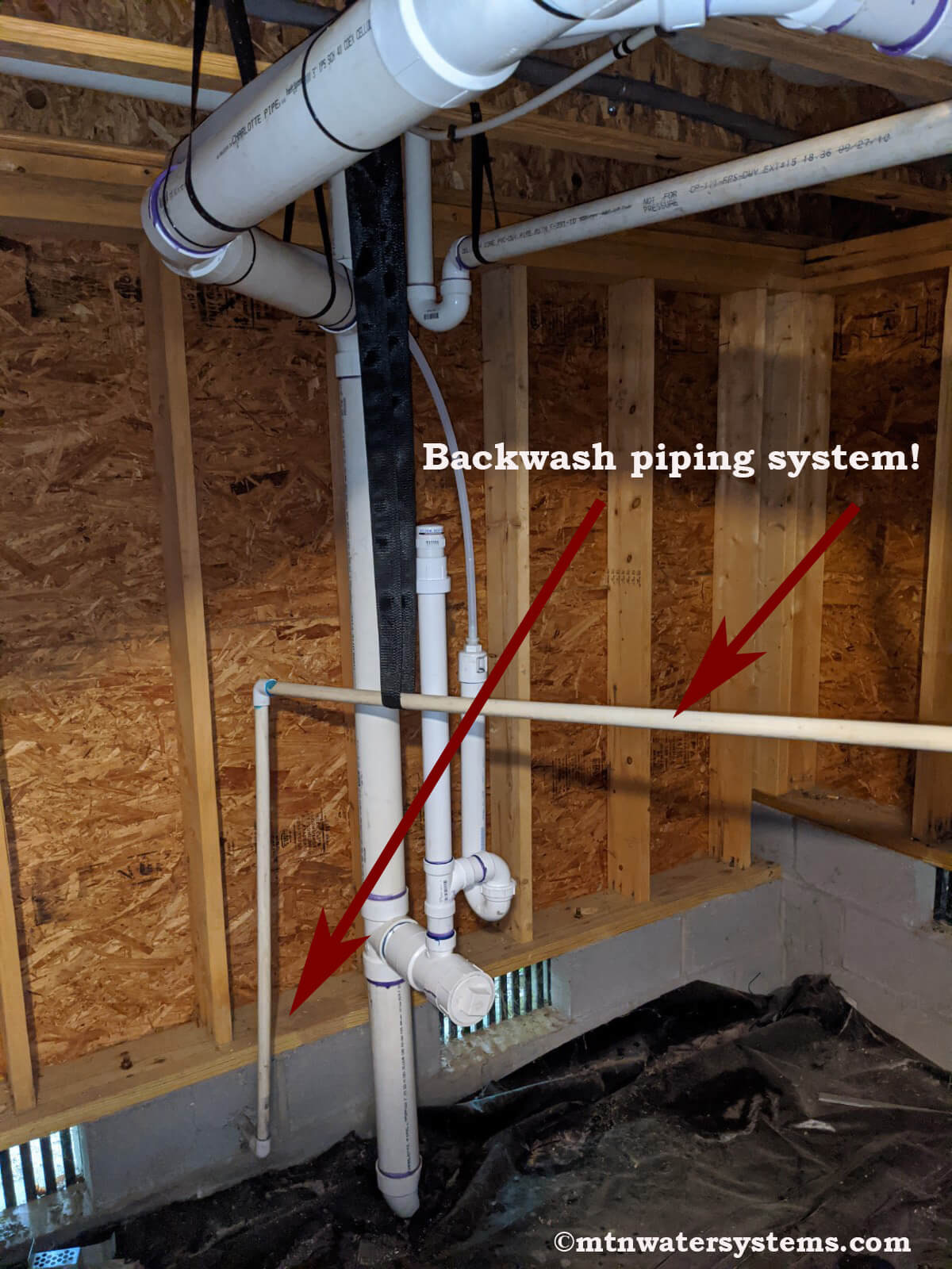 Backwash Pipe System Design