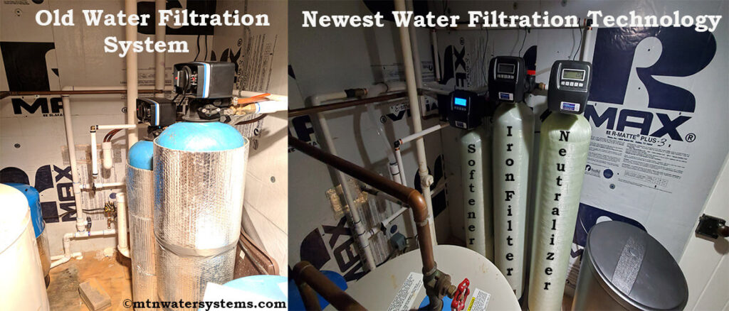 Newest in Water Filtration System Technology for 2020 and Beyond